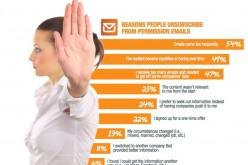 Email Marketing là gì? Tìm hiểu khái quát về Email Marketing.
