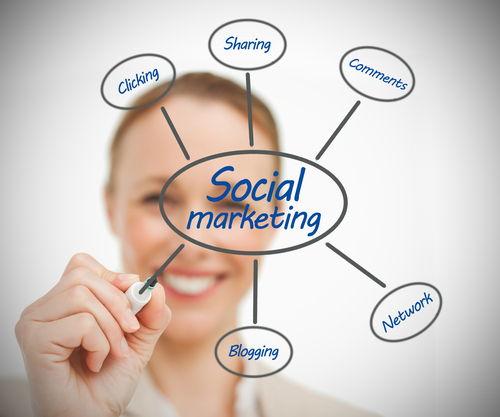 6-quy-trinh-lap-ke-hoach-marketing-online-hieu-qua-nhat