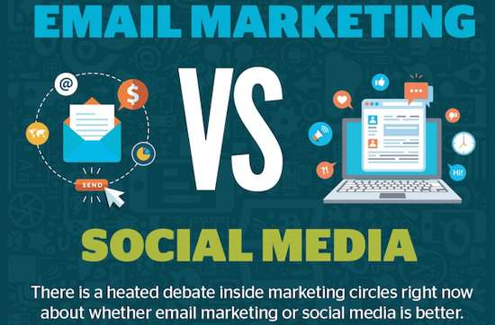 5-cach-ket-hop-email-va-social-media-marketing6