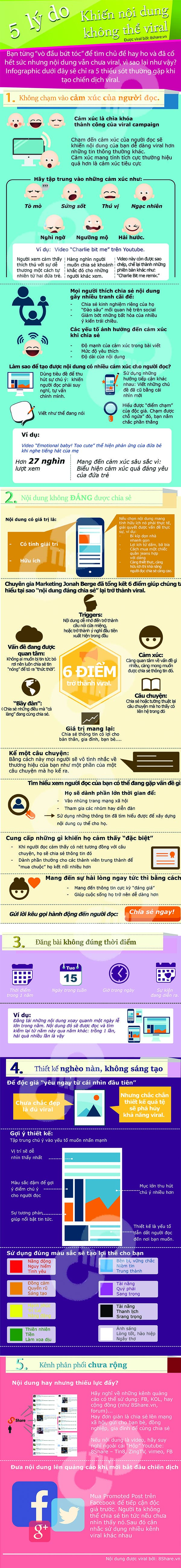 5-ly-do-khien-noi-dung-khong-the-viral