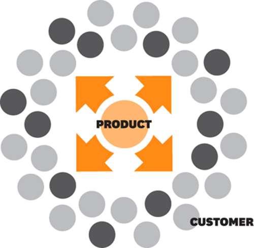 moi-truong-marketing-thay-doi-marketer-co-nen-doi-thay2
