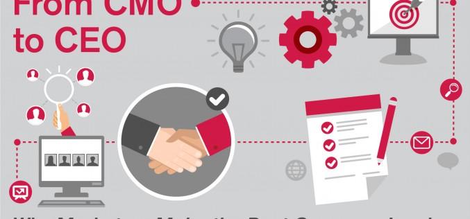 12 thói quen thường thấy của một Giám đốc Marketing thành công