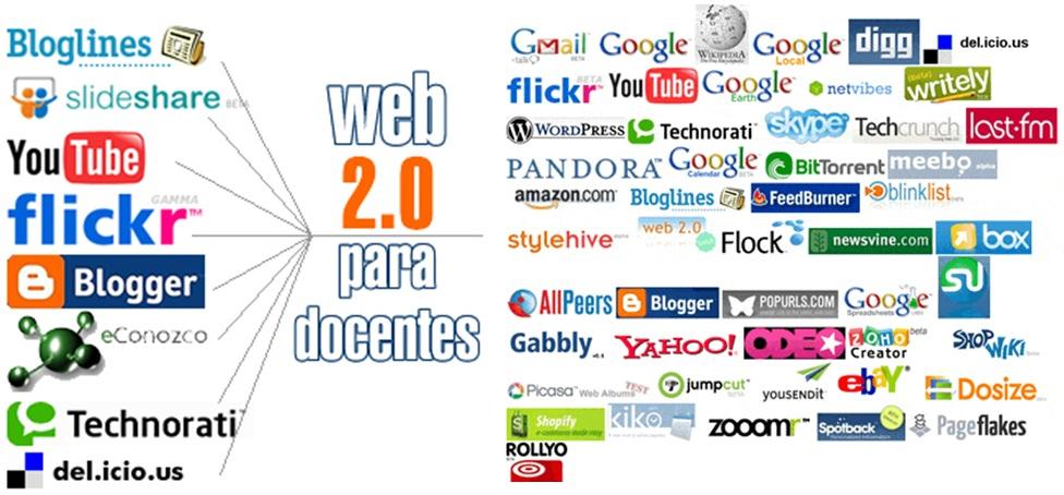 web-20-la-gi