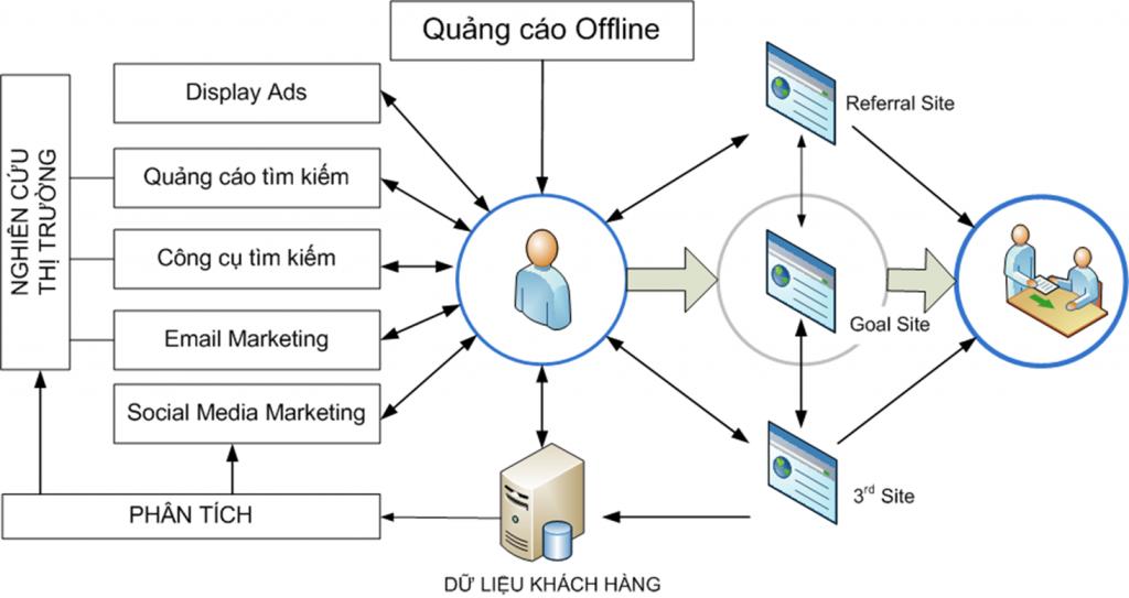 digital-lam-gi