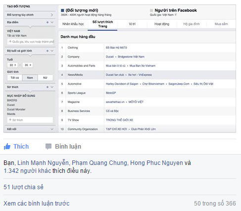 Kinh nghiệm Target Facebook làm sao cho đúng (Lê Hải Vũ)
